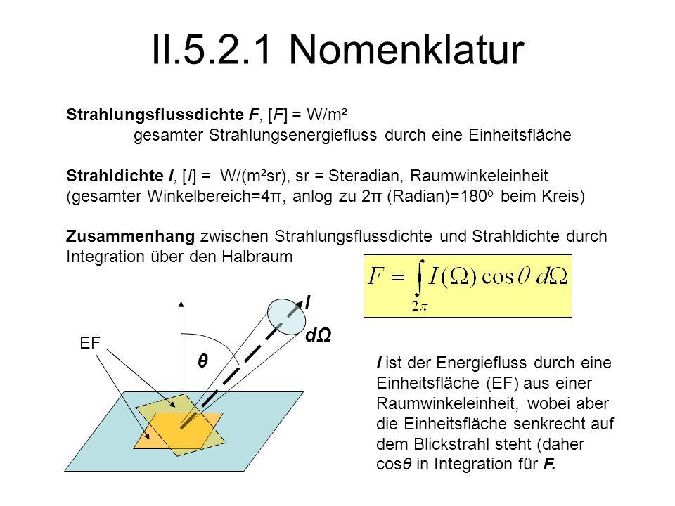 II.5.2.1 Nomenklatur I dΩ θ Strahlungsflussdichte F, [F] = W/m²